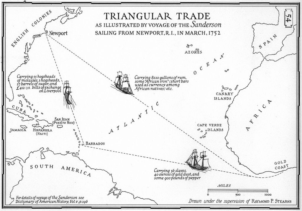 age of exploration isolation world history final triangular trade standard 7